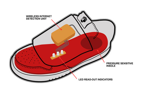 ... Wi-Fi hotspot detection zone and triggered by a pressure sensitive  insole. There is no word on the availability of these Wi-Fi integrated  sneakers yet.